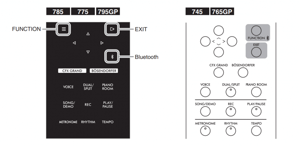 This is how the control panels show Bluetooth on Yamaha CLP pianos